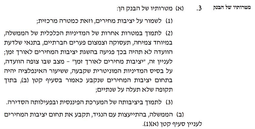 חוק בנק ישראל